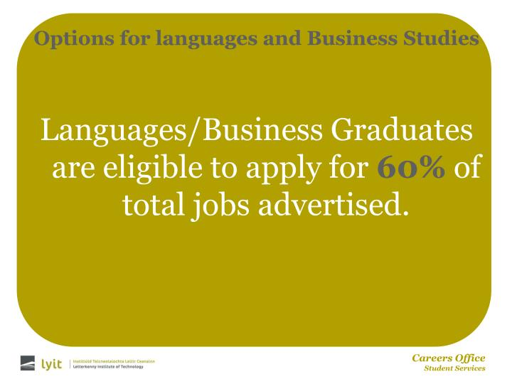 Options for languages and Business Studies