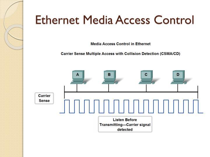 Ethernet Media Access Control