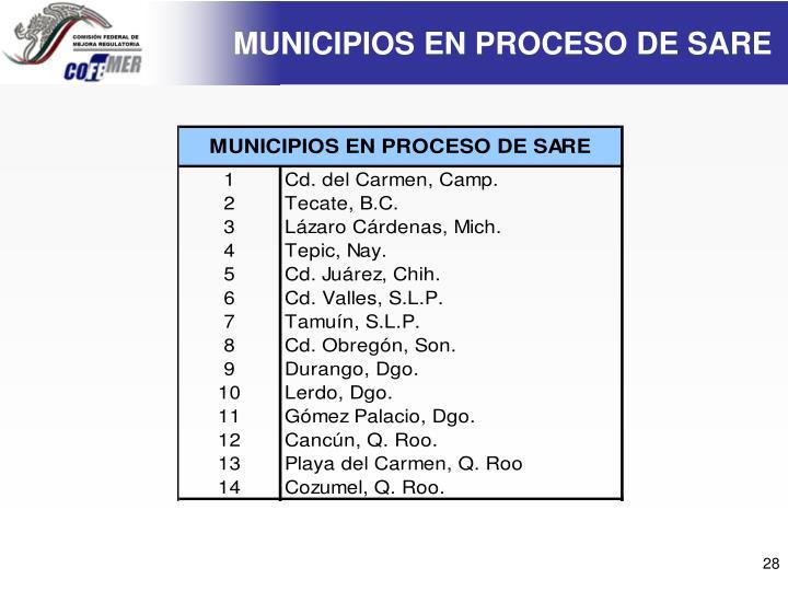 MUNICIPIOS EN PROCESO DE SARE