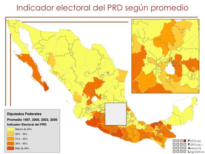 Indicador electoral del PRD según promedio