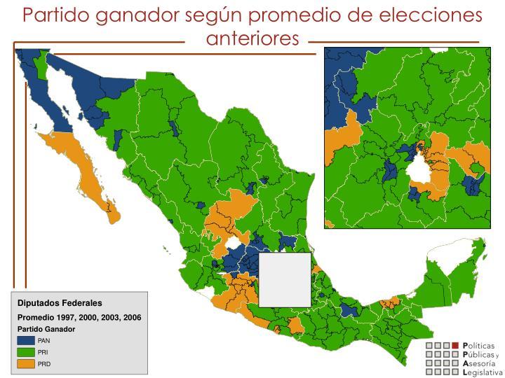 Partido ganador según promedio de elecciones anteriores