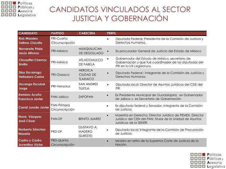 CANDIDATOS VINCULADOS AL SECTOR JUSTICIA Y GOBERNACIÓN