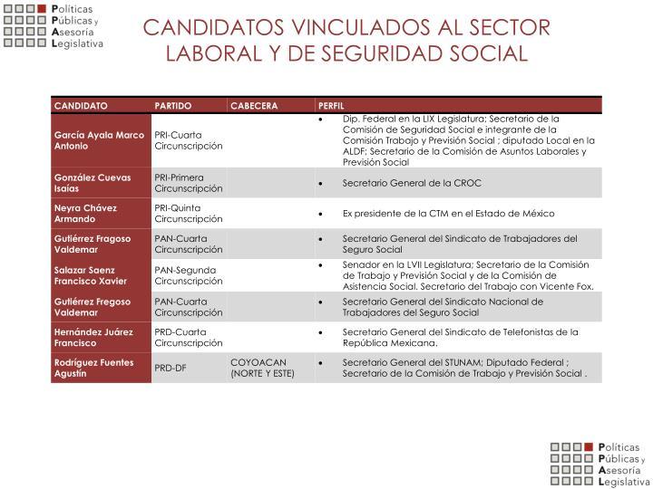 CANDIDATOS VINCULADOS AL SECTOR LABORAL Y DE SEGURIDAD SOCIAL