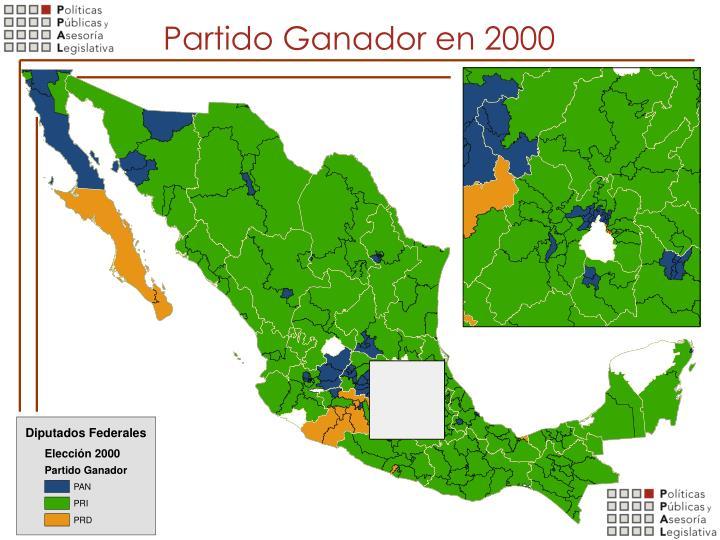 Partido Ganador en 2000