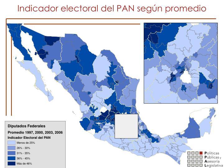 Indicador electoral del PAN según promedio