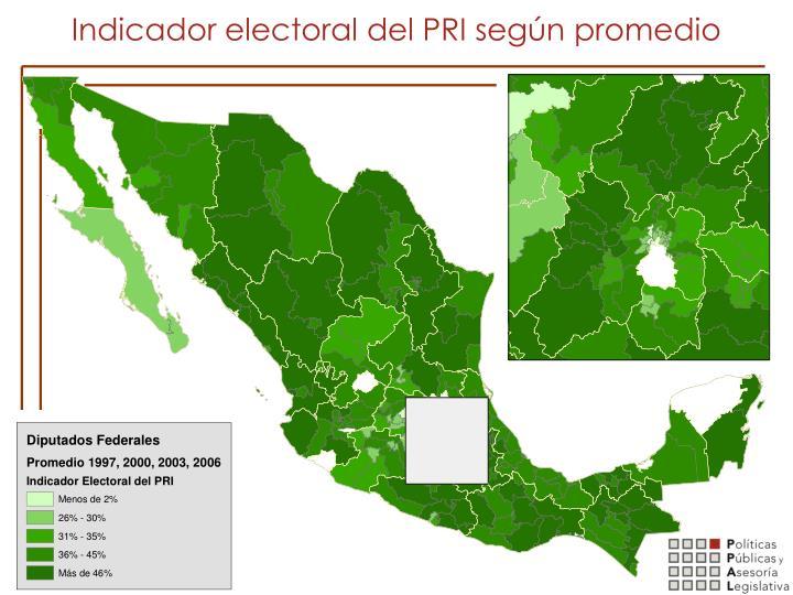 Indicador electoral del PRI según promedio