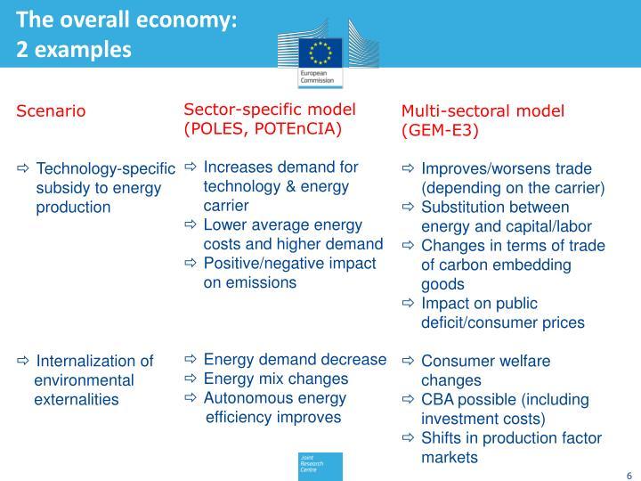 The overall economy: