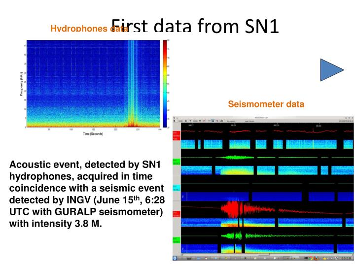 First data from SN1