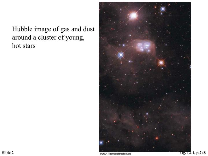 Hubble image of gas and dust