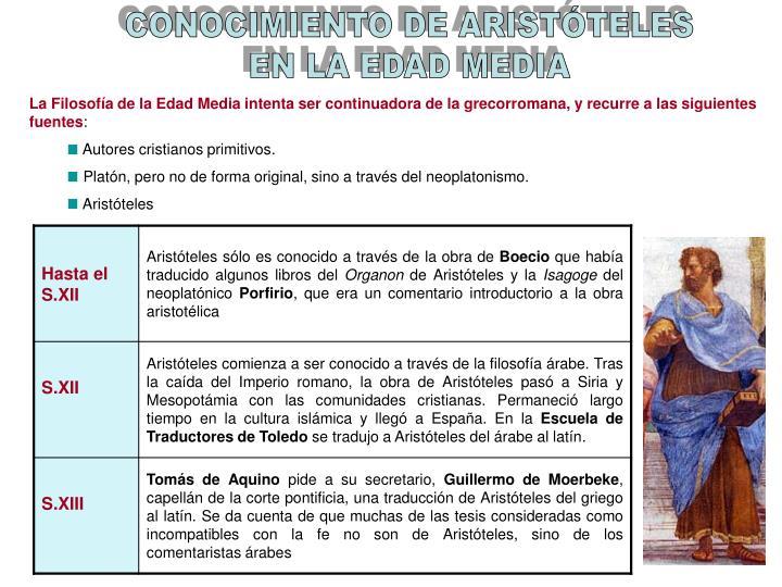 CONOCIMIENTO DE ARISTÓTELES