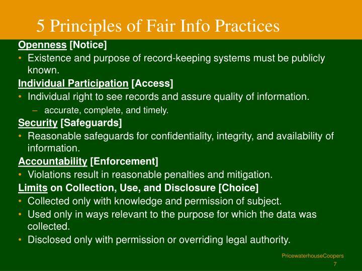 5 Principles of Fair Info Practices