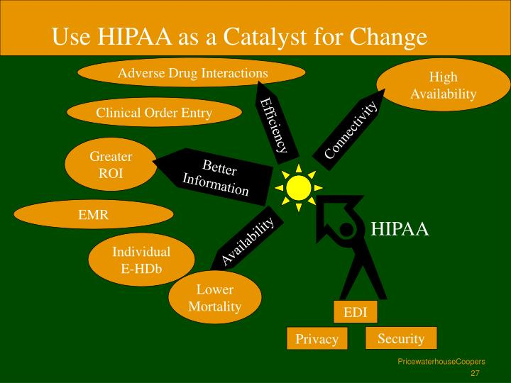 Use HIPAA as a Catalyst for Change