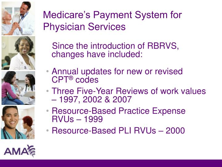 Medicare's Payment System for Physician Services