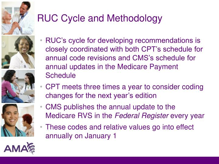RUC Cycle and Methodology