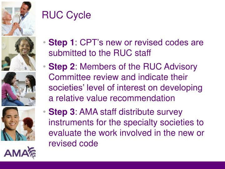 RUC Cycle