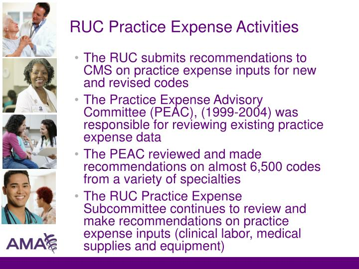 RUC Practice Expense Activities