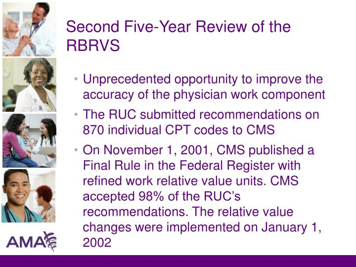 Second Five-Year Review of the RBRVS