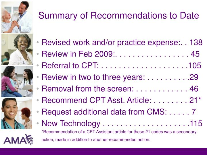 Summary of Recommendations to Date