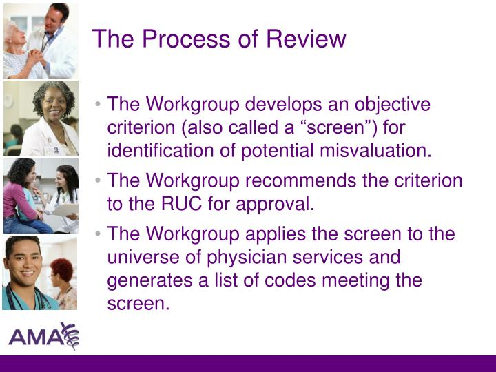 The Process of Review