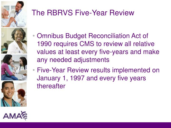 The RBRVS Five-Year Review