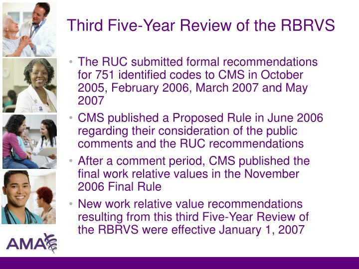 Third Five-Year Review of the RBRVS