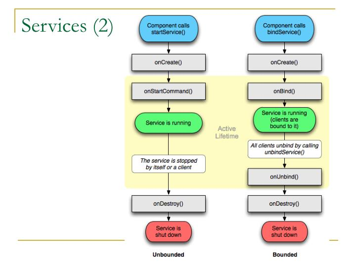 Services (2)