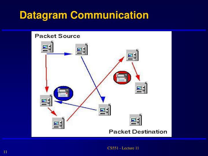 Datagram Communication
