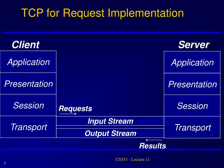 TCP for Request Implementation