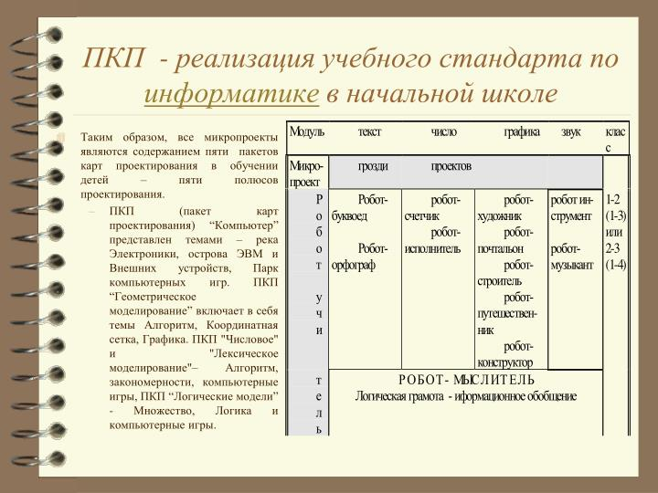 ПКП  - реализация учебного стандарта по