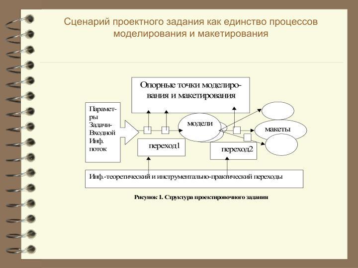 Сценарий проектного задания как единство процессов моделирования и макетирования