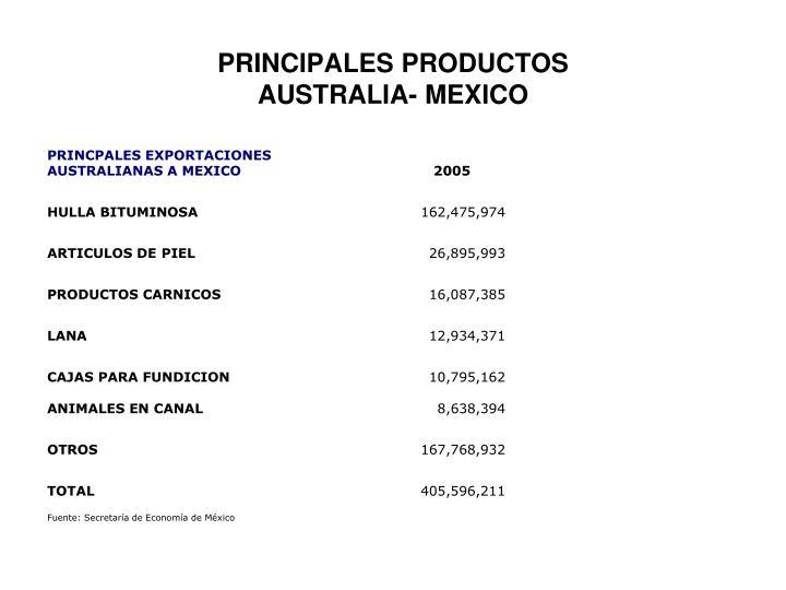 Principales productos australia mexico