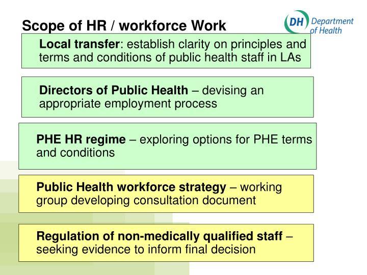 Scope of HR / workforce Work