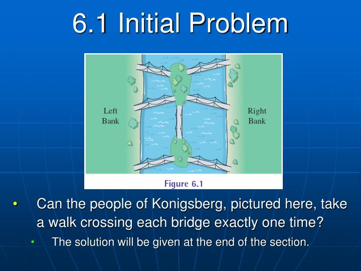 6.1 Initial Problem