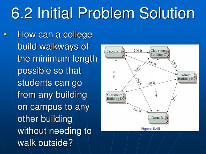 6.2 Initial Problem Solution