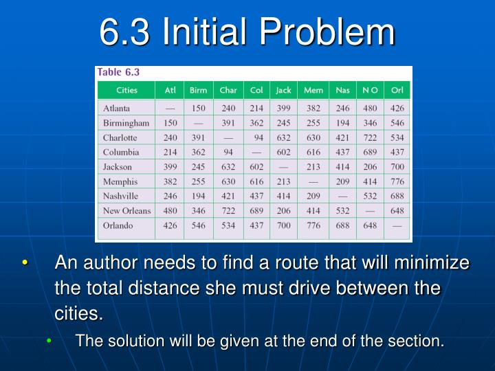 6.3 Initial Problem