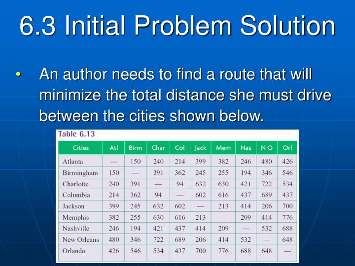 6.3 Initial Problem Solution