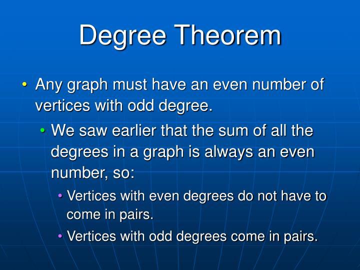 Degree Theorem