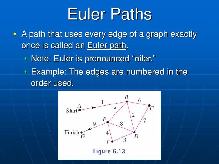 Euler Paths