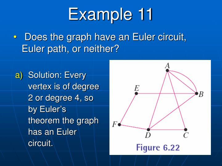 Example 11