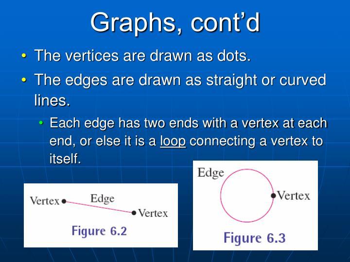 Graphs, cont'd