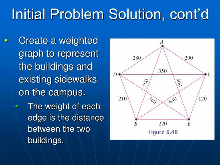 Initial Problem Solution, cont'd