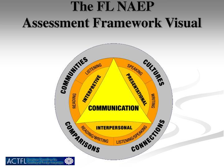 The FL NAEP