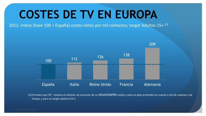 COSTES DE TV EN EUROPA