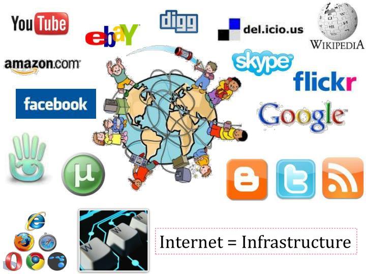 Internet = Infrastructure