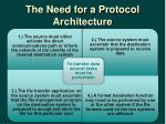 the need for a protocol architecture