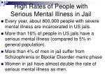 high rates of people with serious mental illness in jail
