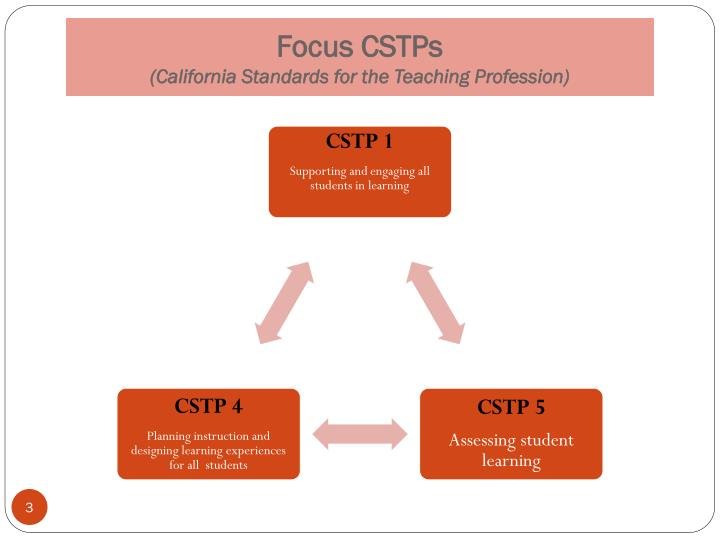 Focus CSTPs