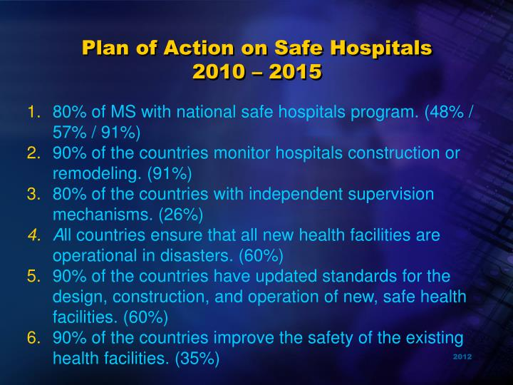 Plan of Action on Safe Hospitals