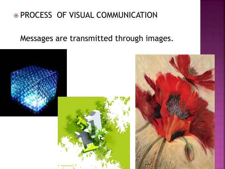 PROCESS  OF VISUAL COMMUNICATION