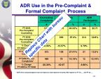 adr use in the pre complaint formal complaint process